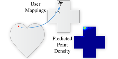 How do Users Map Points?